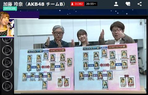 【AKB48】劇団れなっちA組が岡田奈々の人気に頼りすぎてる件