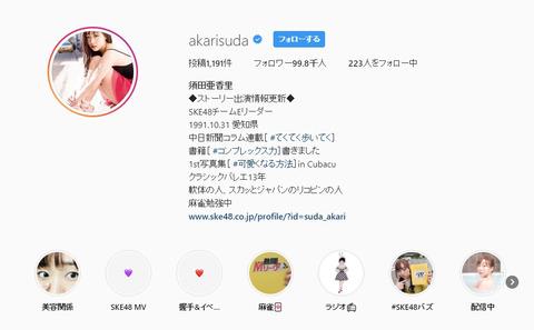 【衝撃】AKB48総選挙2位の須田亜香里って一度も選抜に入れず辞めた後藤萌咲よりインスタフォロワー数少ないんだな・・・