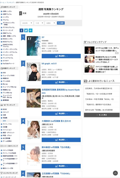 【SKE48】大場美奈2nd写真集、初週売り上げは4,449部