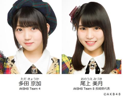 【AKB48】多田京加と尾上美月が「目指せ!フットゴルフ日本代表 丸山桂里奈の妹オーディション」に挑戦!