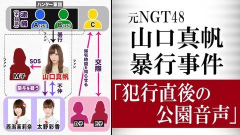 【動画】NGT48暴行事件の録音データフル音声がうpされる