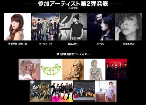 【朗報】梅ちゃんがglobeのアルバム「#globe20th -SPECIAL COVER BEST-」に参加【NMB48・梅田彩佳】