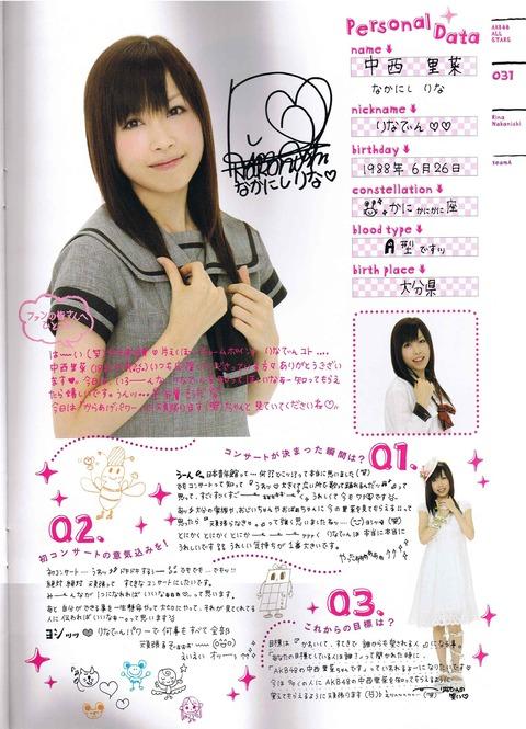 AKB48Gの卒業生(解雇も含む)で一番可哀想なメンバーって誰?