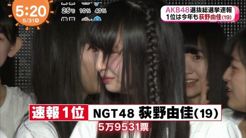 【NGT48】結局荻野由佳の総選挙速報5万ってなんだったの?
