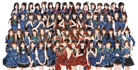 【AKB48】運営や事務所がモタモタしてる間に旬が過ぎてしまったメンバー