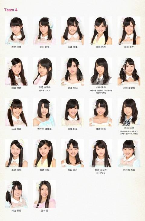 【AKB48】新チーム4は史上最強に可愛いな