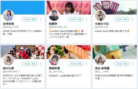 【朗報】AKB48チーム8メンバーの個人Twitterが解禁!!!