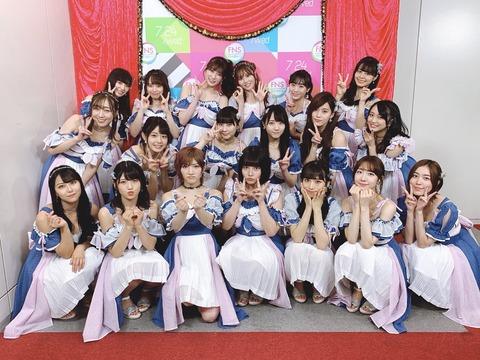 【AKB48】東スポ「矢作萌夏センター」「NGT本間日陽選抜入り」でファン騒然【サステナブル】