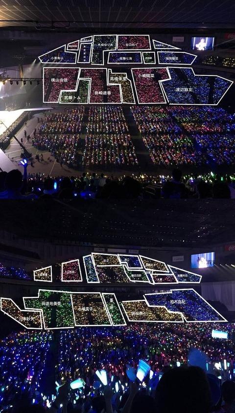 【推しサイ】AKB48グループ感謝祭で使用するサイリウムの色を報告するスレ