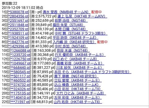 【SKE48】Popteen1位だった入内嶋さん、TGCでは8位で大苦戦!味噌ヲタに見放されたか?