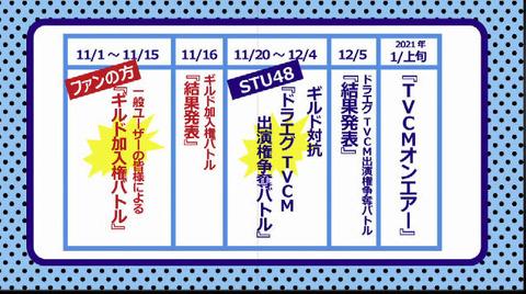 【STU48】課金させて争わせてばかりだからオタがいなくなるんだよ【AKB48G】