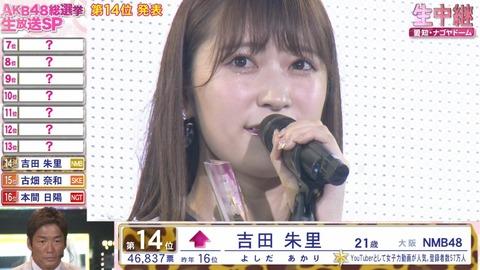 【NMB48】総選挙で2年連続選抜入りした吉田朱里の人気は本物だよな?