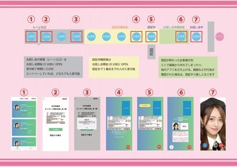 【AKB48】本店運営「そうだ!握手会をオンラインお話会に振り替えてもらおう!」←これw
