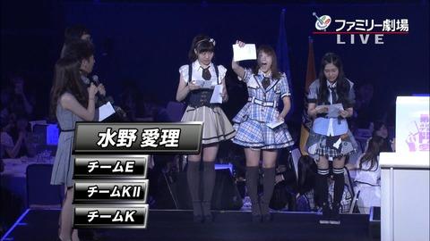 【ドラフト会議】SKE48が獲得した水野愛理ちゃんの表情wwwwwww