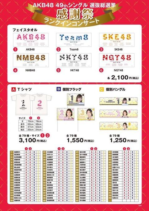 【朗報】AKB48総選挙、20位の須藤凜々花が抹消されるwwwwww
