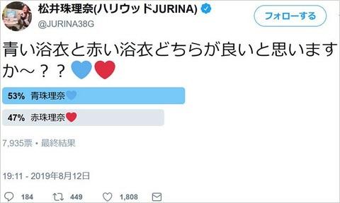 【SKE48】松井珠理奈の浴衣アンケート企画が寂しい結果に。活動休止が原因?選抜総選挙で1位獲得も存在薄く