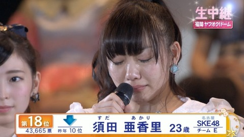 【SKE48】須田亜香里、柴田阿弥、木本花音にはもう上がり目はないのか?