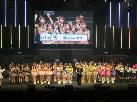 【NMB48】ナンバトル、優勝は「きゅんmart」超豪華優勝特典を獲得!
