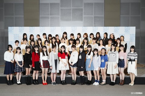 【STU48】1期生オーディション合格者44人とか多すぎるだろwww