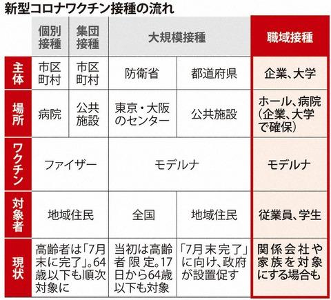 【アホスレ】HKTが本日2回目のワクチン接種