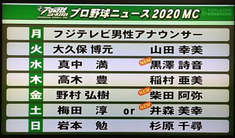 【朗報】元SKE48柴田阿弥が「プロ野球ニュース」MCに就任!
