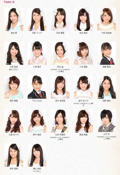 【AKB48】あれ?チームKの産廃率って高いままじゃね?