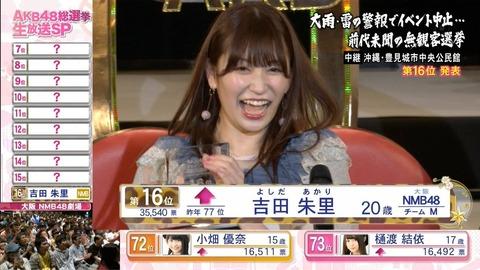 【AKB48総選挙】どさくさに紛れてNMB48が6年ぶりに選抜0になりそうなんだが・・・