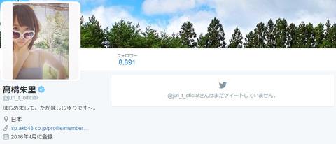 【AKB48】高橋朱里がTwitter開始!!!