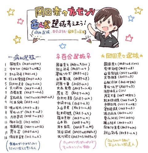 【AKB48】岡田奈々が選ぶ選抜メンバーが決定!【ハーレム選抜】