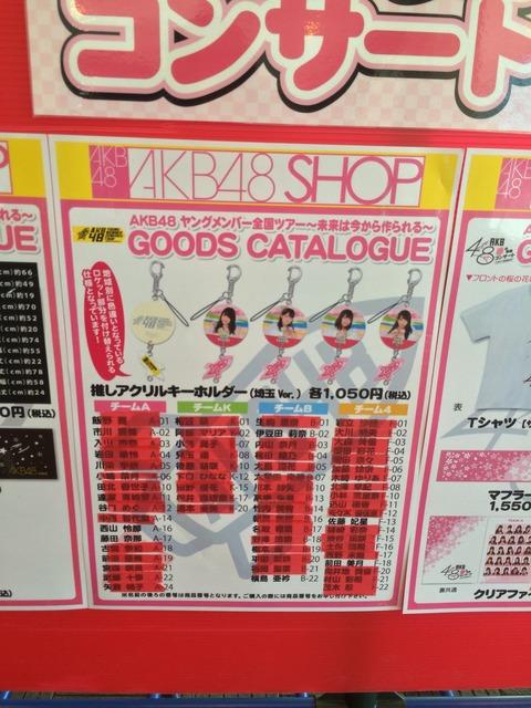 【悲報】AKB48若手のリアル不人気メンバーが晒し者にwwwwwwww