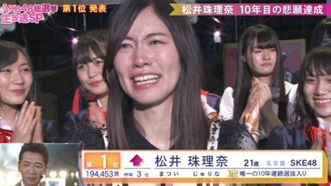 【SKE48】松井珠理奈「総選挙1位になって影響力が強い人になってSKEの力を見せつけたい」←これ