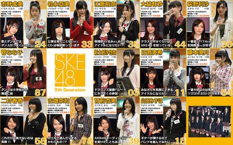 【SKE48】かつて逸材揃いと言われた5期もあと江籠裕奈と古畑奈和の2人しかいないという事実