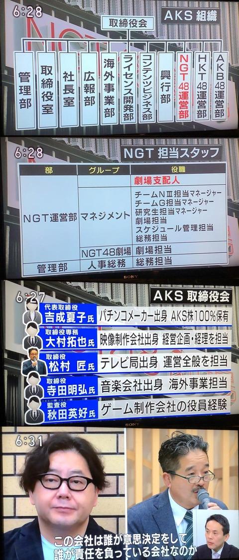 【AKS】ふと思ったんだけどSKE48とNMB48ってAKB48より順調じゃね?