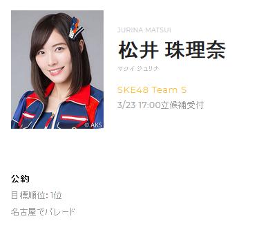 【SKE48】松井珠理奈のパレードってどうなったの?【総選挙】