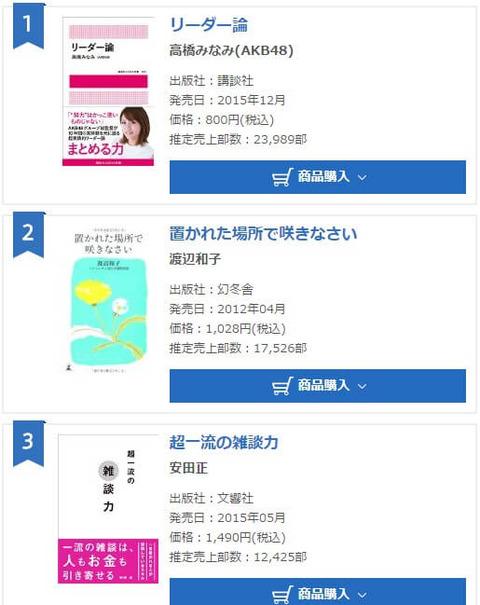 【朗報】高橋みなみ著「リーダー論」初週売上23,989部!逆転力超え