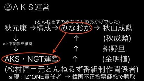 【AKB48G】秋元康「はい解散」←これあとすこしで現実なんじゃねーの?