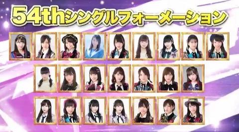 【AKB48】54thシングル「NO WAY MAN」2次終了時点の完売状況