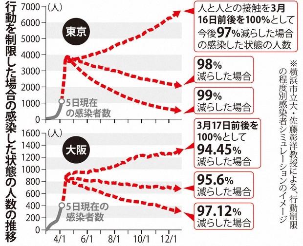 【朗報】新型コロナは12月に収束でAKB48Gの握手会再開か?
