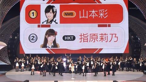 AKB48Gの根幹を揺るがす「紅白総選挙」を承諾した運営無能過ぎだろ