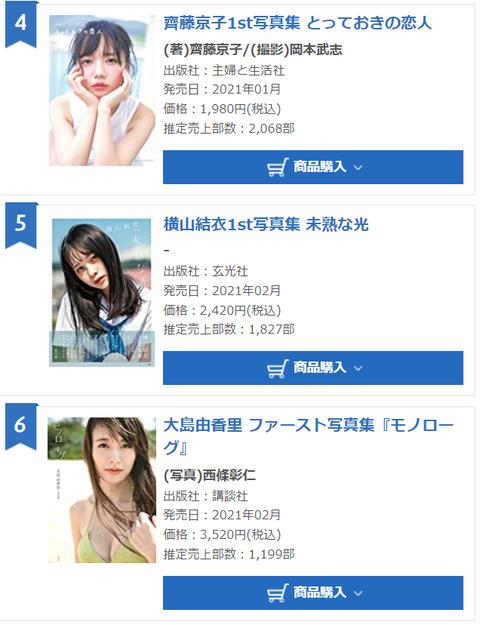 【AKB48】横山結衣写真集「未熟な光」1827部でオリコンランキング5位