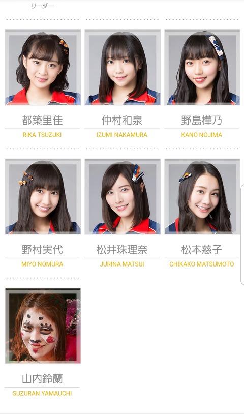【悲報】SKE48山内鈴蘭さん、公式プロフィール写真がとんでもない事に