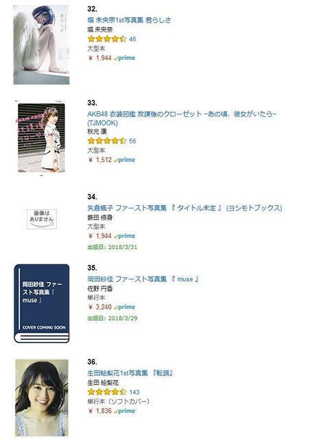【悲報】NMB48矢倉楓子の写真集が絶望的に売れてないんだが・・・