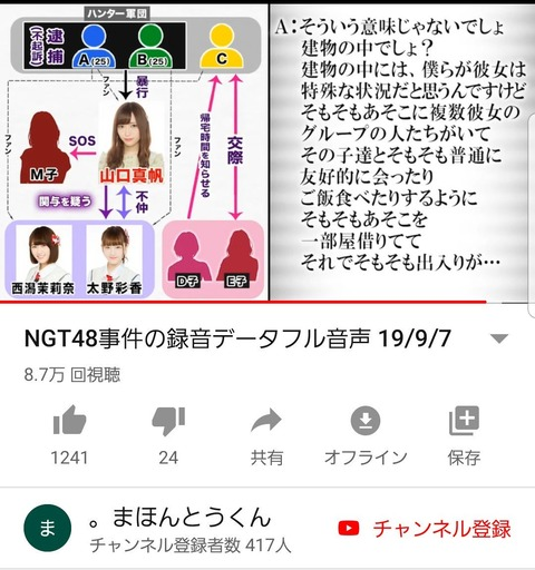 【疑問】NGTオタは何故メンバー達が厄介とズブズブだと解っているのに知らぬフリして誤魔化すの?