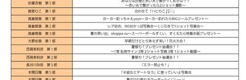【ゆかた祭】NGT太野彩香が個別サプライズレーンが花火大会www