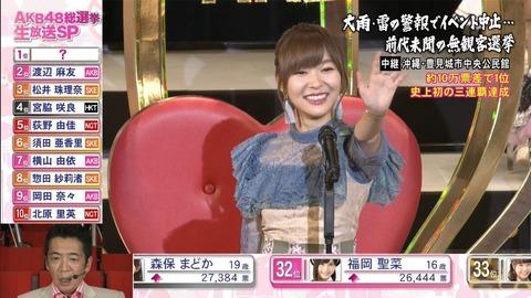【HKT48】指原莉乃「来年は私の投票を他のHKTの子に振り分けてあげたい」【総選挙】