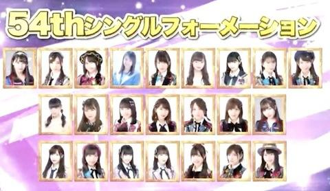 【AKB48】54thシングル「NO WAY MAN」選抜で未だ完売0のメンバー【荻野・中井・横山・下尾・宮崎】