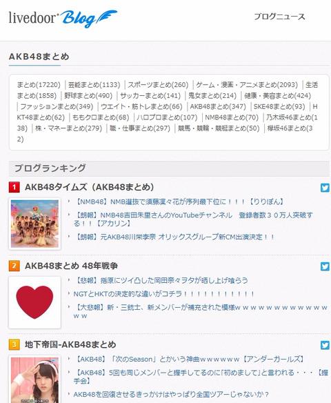 【AKB48G】運営が著作権侵害、名誉既存だらけで違法性の高いまとめサイトを黙認してる理由を教えて