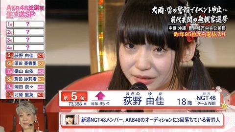 【AKB48総選挙】今回のおぎゆかの順位が全く予想できない【NGT48・荻野由佳】
