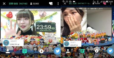 【AKB48G】SHOWROOMでタワー建てるより1万円のプレゼントあげた方が良くね?