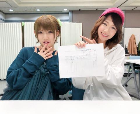 【AKB48】今日のMステは全カット岡田奈々スペシャル!!!